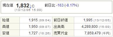 3843フリービット20131206-1