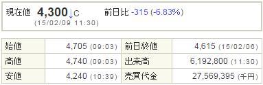 2121mixi20150209-1前場
