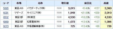 S高ネタ20210407