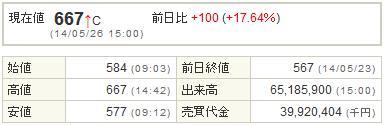 9424日本通信20140526-1