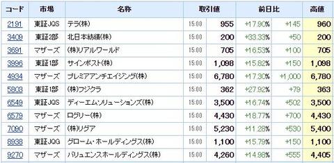 S高ネタ20201104