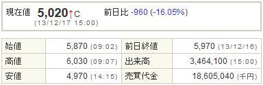 3662エイチーム20131217-1