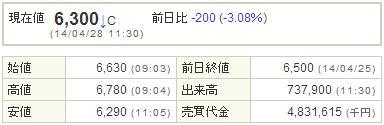 2121mixi20140428-1前場