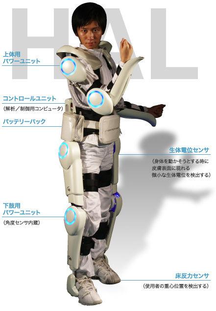 img_robotsuithal