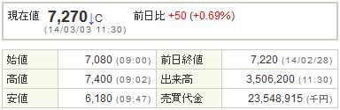 6871日本マイクロニクス20140303-1前場