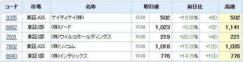 S高ネタ20210409