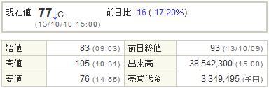 6993アジアグロースキャピタル20131010-1