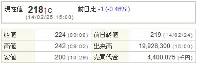 6993アジアグロースキャピタル20140225-1