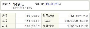 6993アジアグロースキャピタル20131118-1