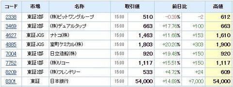 S高ネタ20210304