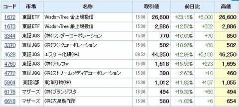 S高ネタ20200729
