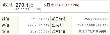 8411みずほ20150528-1前場