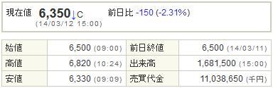 2121mixi20140312-1