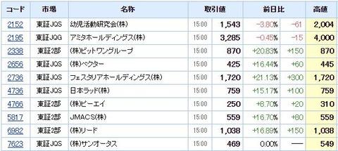 S高ネタ20210406