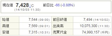 9984ソフトバンク20141003-1前場