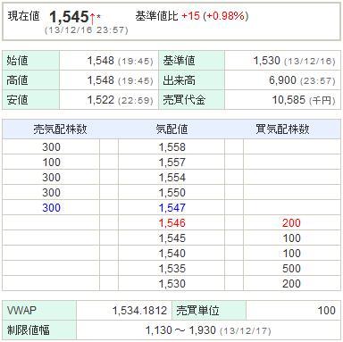 3753フライトホールディングス20131216