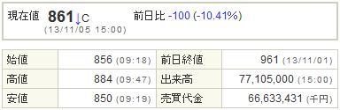 7201日産自動車20131105-1