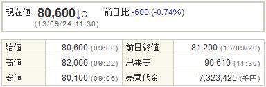 3765ガンホー20130924前場