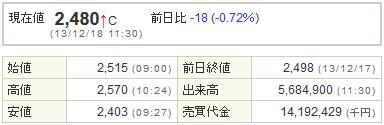 2489アドウェイ20131218-1前場