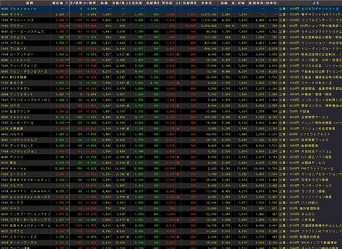 直近IPO銘柄追加(2019年09月24日)