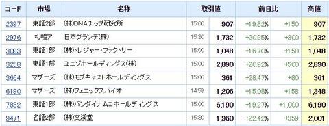 S高ネタ20190711