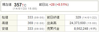 6993アジアグロースキャピタル20140123-1