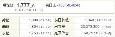 7844マーベラスAQL20141219-1前場