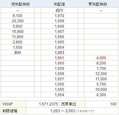 9684スクウェア・エニックス20140616-2
