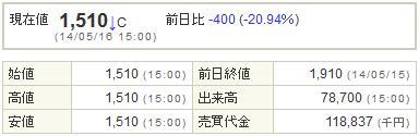 4583カイオム・バイオサイレンス20140516-1