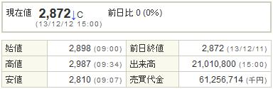 2489アドウェイ20131212-1