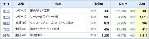 S高ネタ20190722
