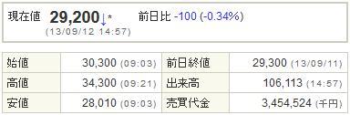7836アビックス20130912