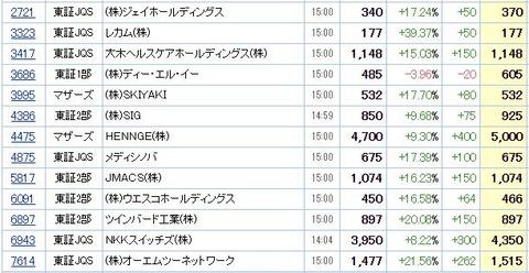 S高ネタ20200615