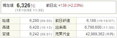 9984ソフトバンク20151008-1前場