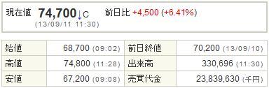 3765ガンホー20130911前場
