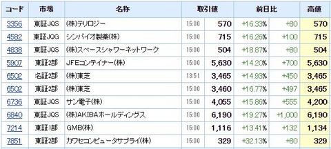 S高ネタ20210125