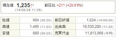 6618大泉製作所20140829-1