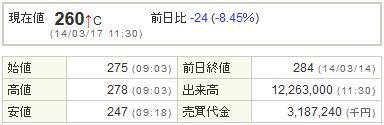 5609日本鋳造20140317-1前場