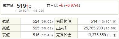 9501東京電力20131011-1
