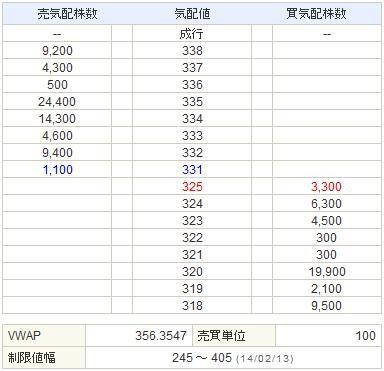 6993アジアグロースキャピタル20140212-2