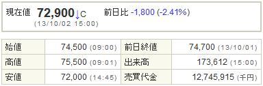3765ガンホー20131002-1