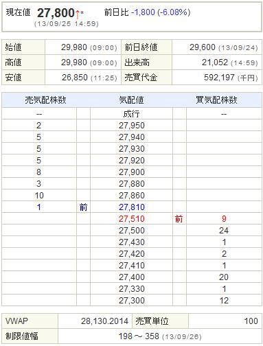 7836アビックス20130925