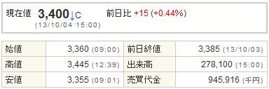 9477KADOKAWA20131004-1