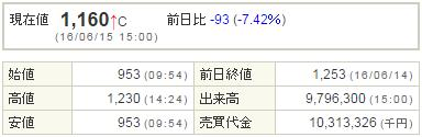 4589アキュセラ・インク20160615-1