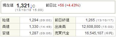 4755楽天20131018-1