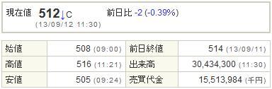 9501東京電力20130912前場