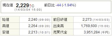 9684スクウェア・エニックス20140304-1