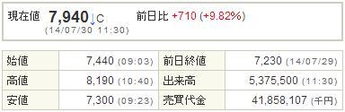 6871日本マイクロニクス20140730-1前場