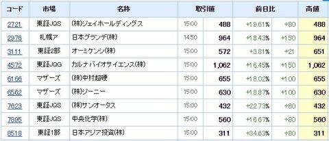 S高ネタ20190625
