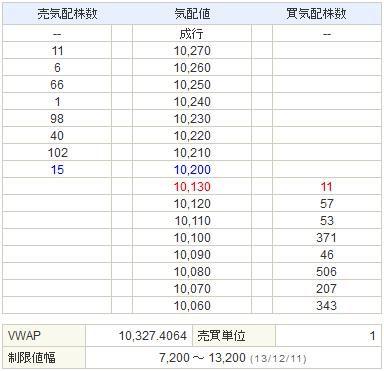 9424日本通信20131210-2